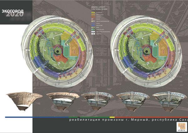 Экогород 2020 - проект подземного города ...